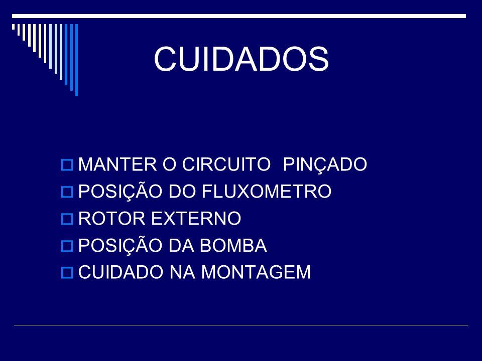 CUIDADOS MANTER O CIRCUITO PINÇADO POSIÇÃO DO FLUXOMETRO ROTOR EXTERNO