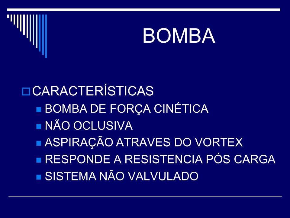 BOMBA CARACTERÍSTICAS BOMBA DE FORÇA CINÉTICA NÃO OCLUSIVA