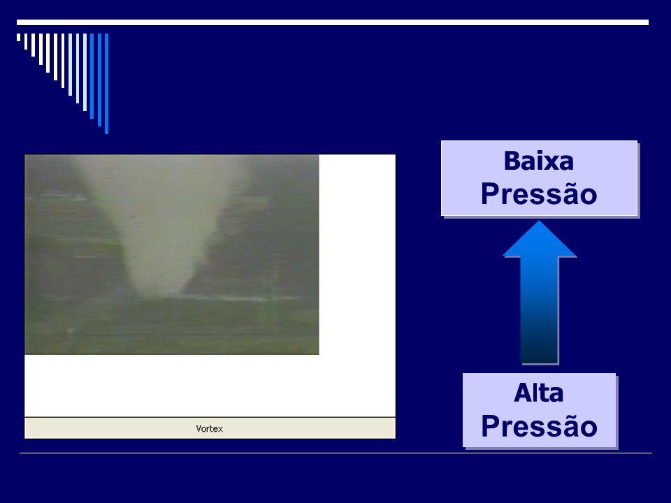 Baixa Pressão Alta Pressão