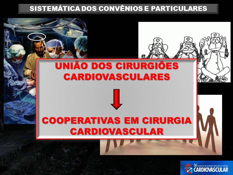 COOPERATIVAS EM CIRURGIA CARDIOVASCULAR