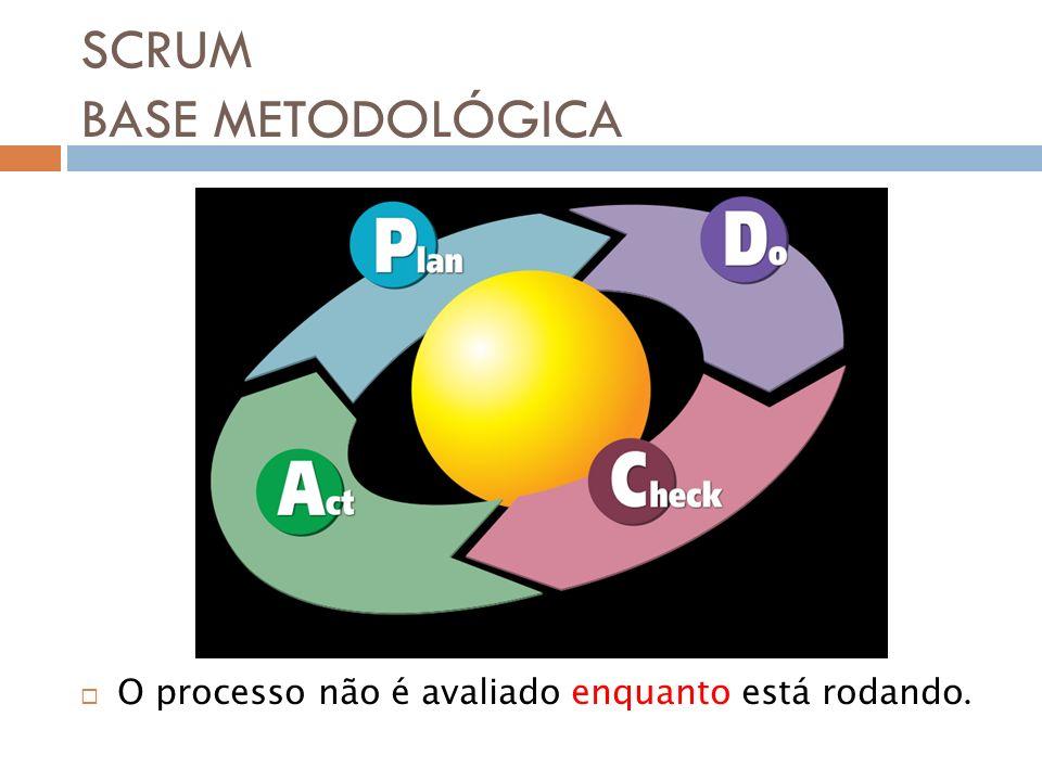 SCRUM BASE METODOLÓGICA