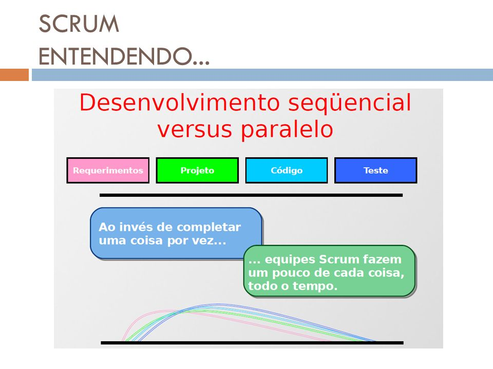 SCRUM ENTENDENDO...