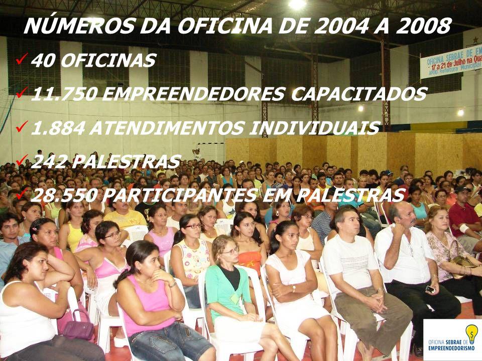 NÚMEROS DA OFICINA DE 2004 A 2008 40 OFICINAS