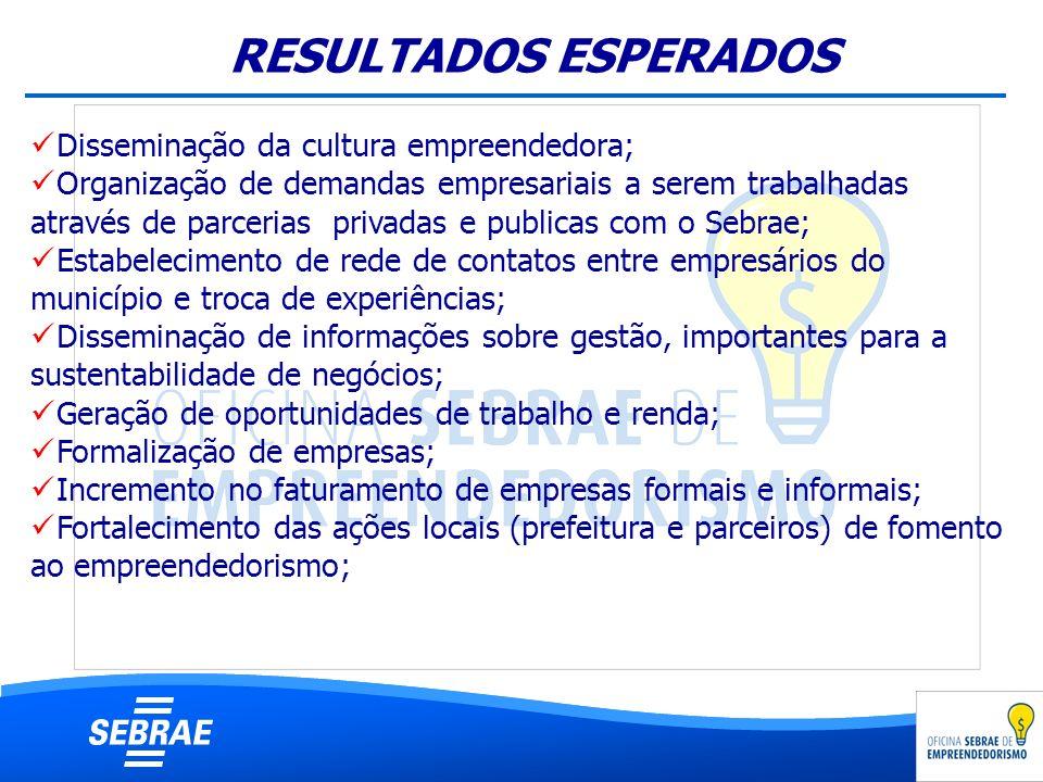 RESULTADOS ESPERADOS Disseminação da cultura empreendedora;