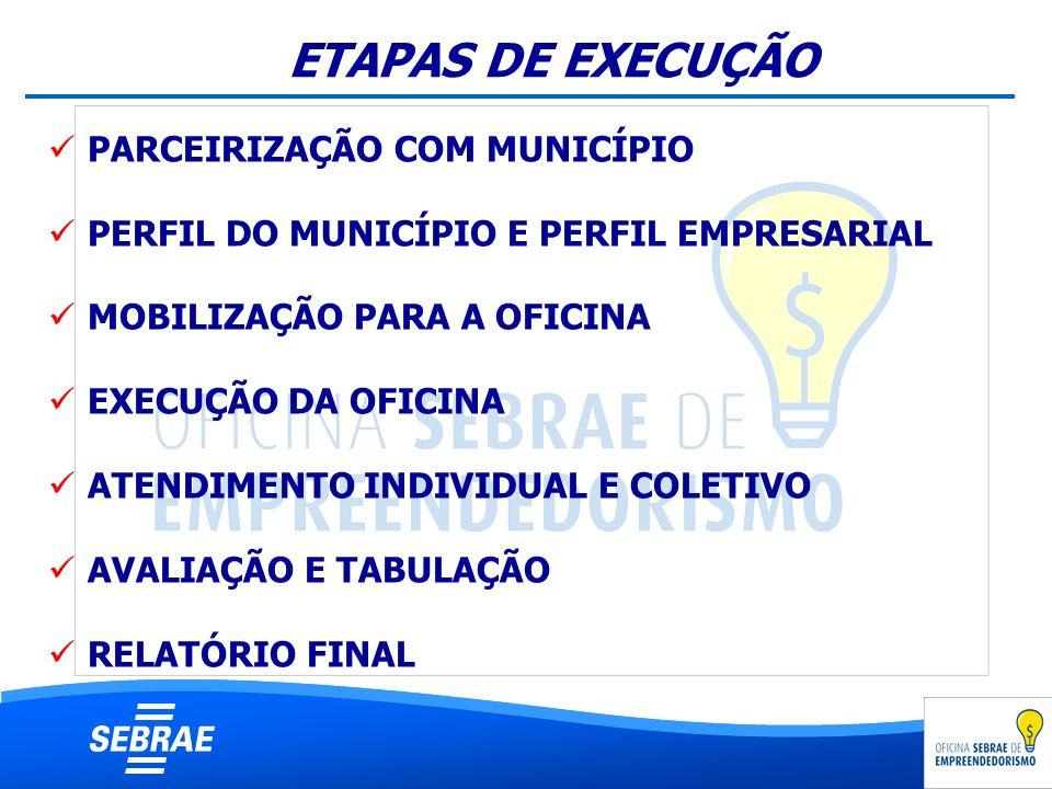 ETAPAS DE EXECUÇÃO PARCEIRIZAÇÃO COM MUNICÍPIO