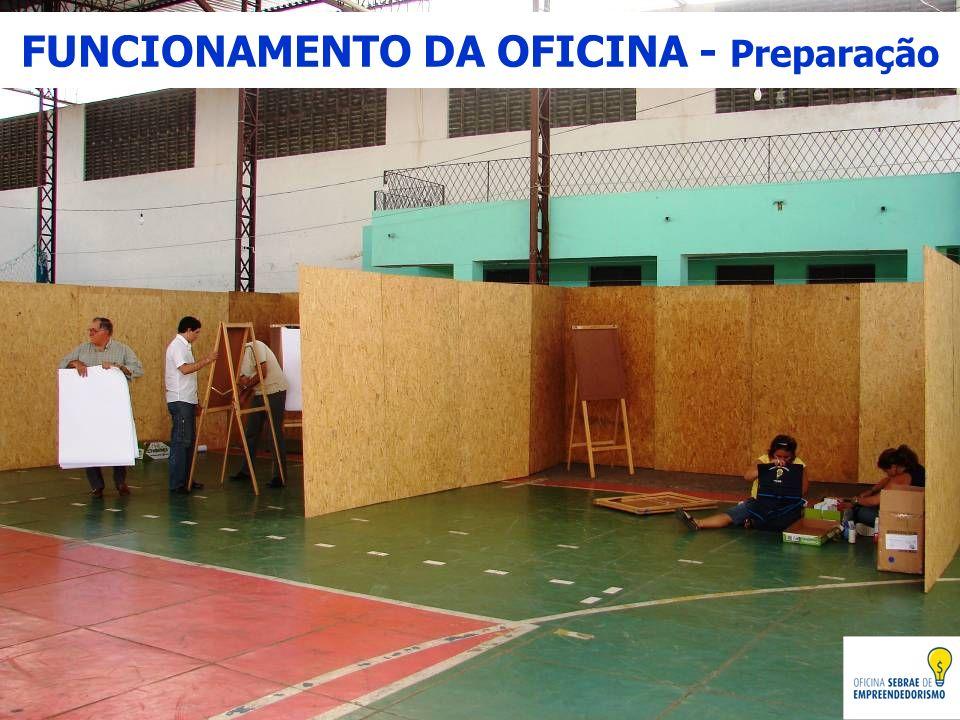 FUNCIONAMENTO DA OFICINA - Preparação