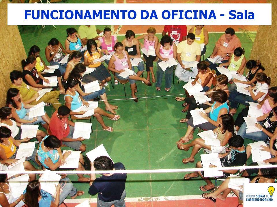 FUNCIONAMENTO DA OFICINA - Sala