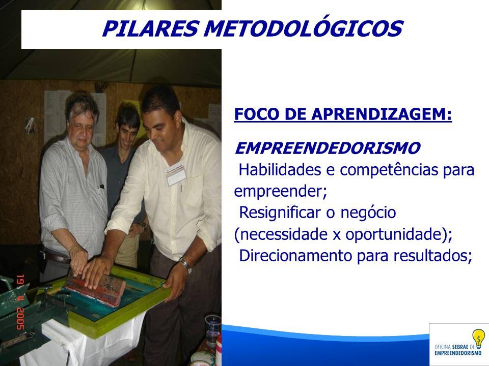 PILARES METODOLÓGICOS