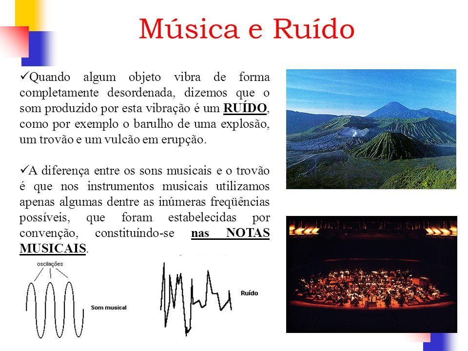 Música e Ruído