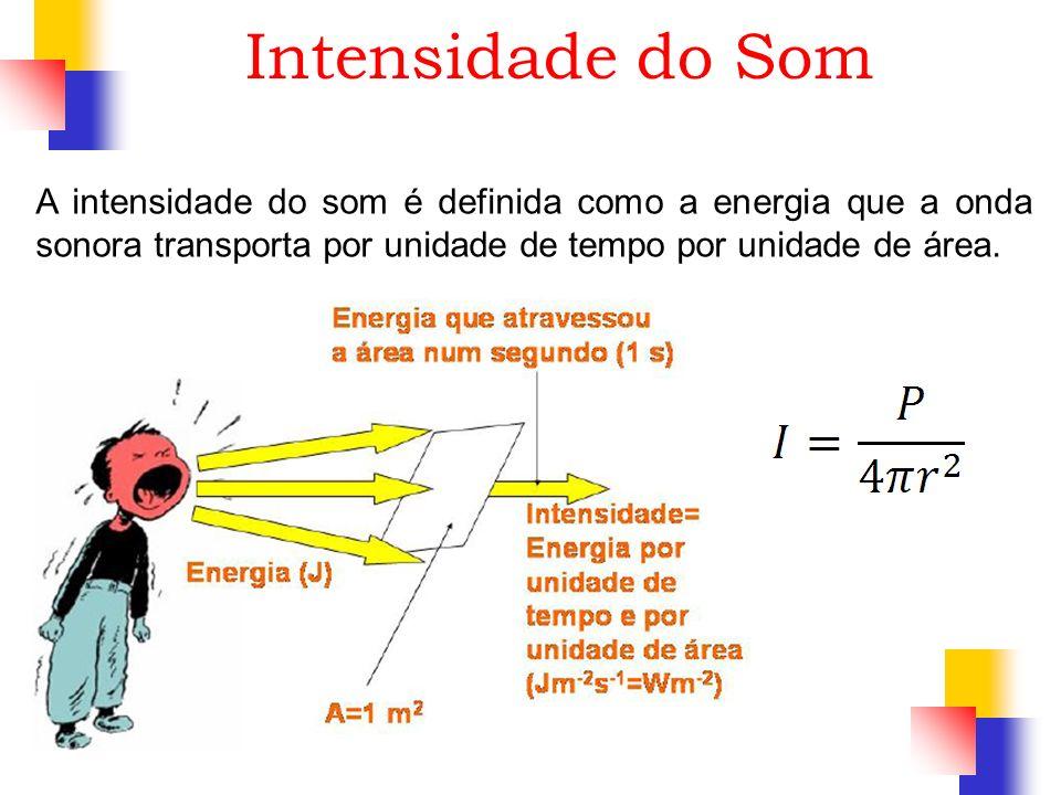 Intensidade do SomA intensidade do som é definida como a energia que a onda sonora transporta por unidade de tempo por unidade de área.