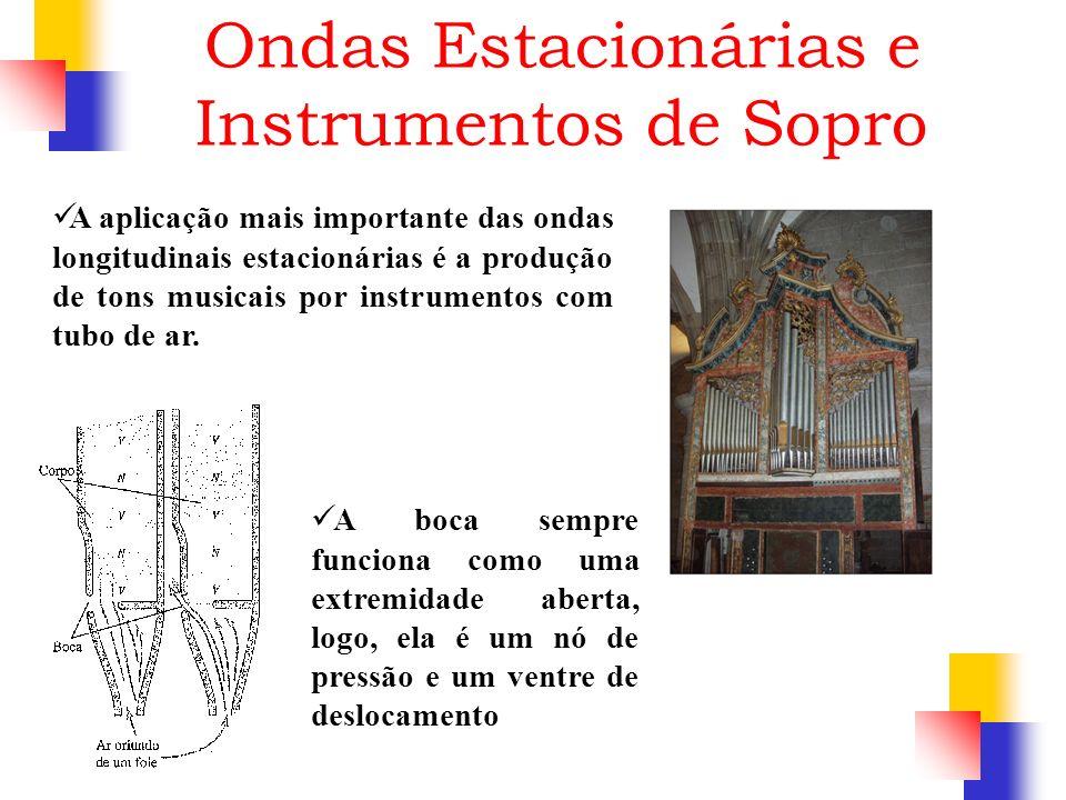 Ondas Estacionárias e Instrumentos de Sopro