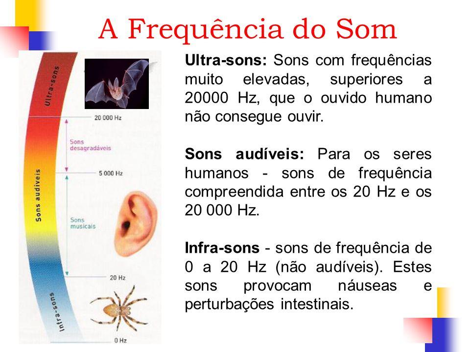 A Frequência do Som Ultra-sons: Sons com frequências muito elevadas, superiores a 20000 Hz, que o ouvido humano não consegue ouvir.