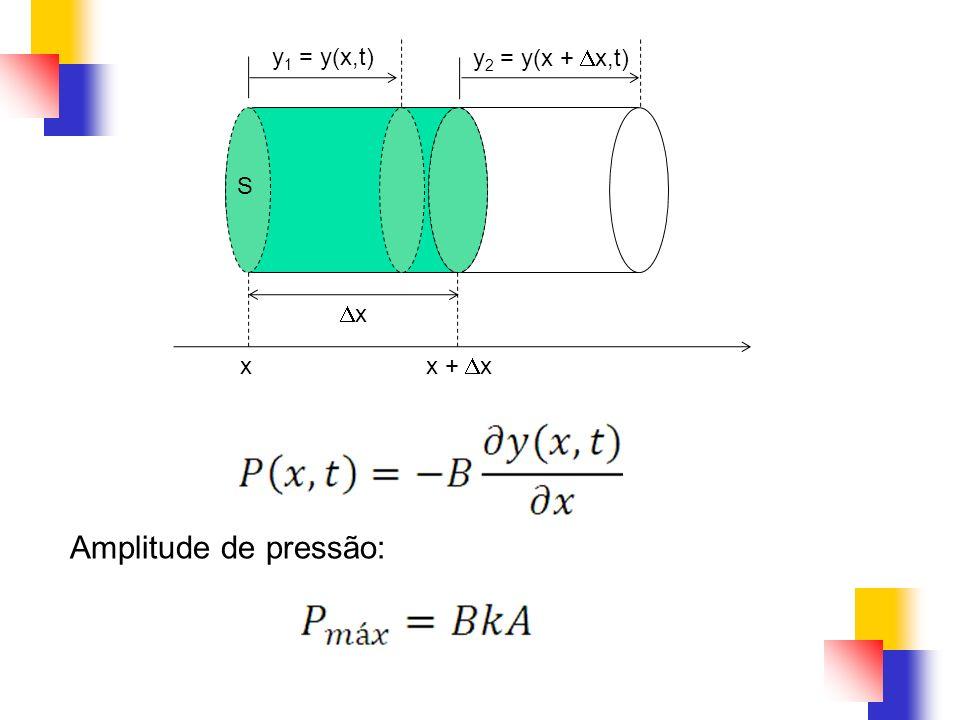 S x x + x x y1 = y(x,t) y2 = y(x + x,t) Amplitude de pressão: