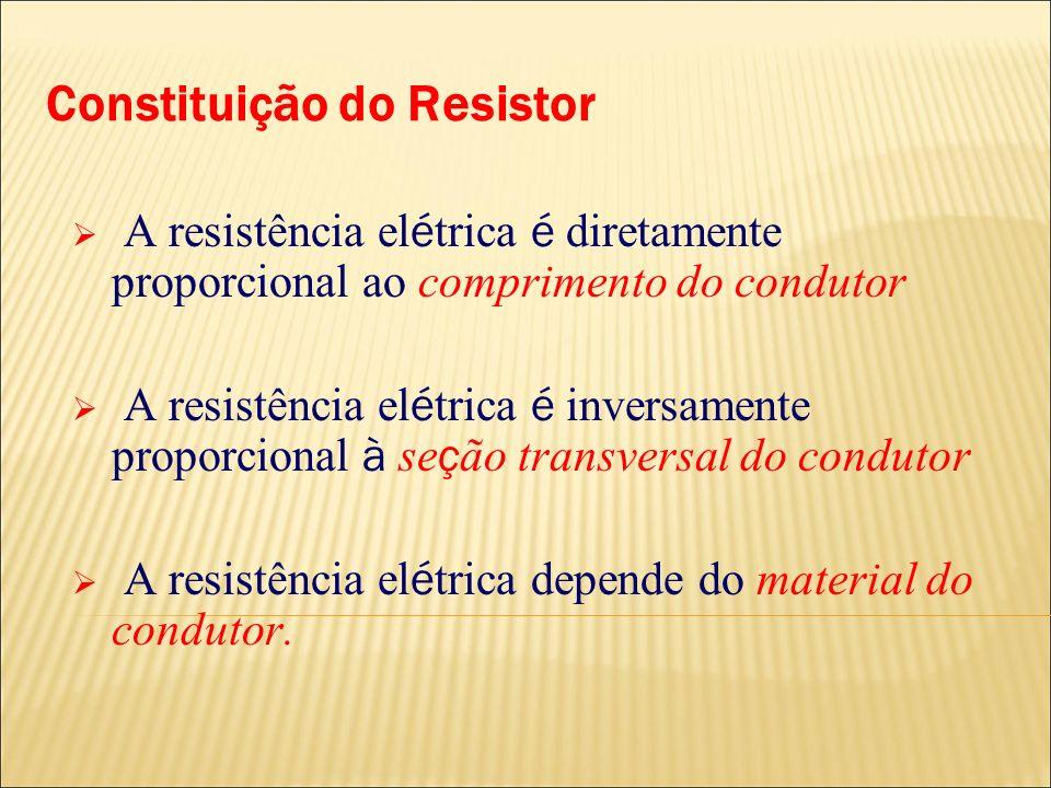 Constituição do Resistor