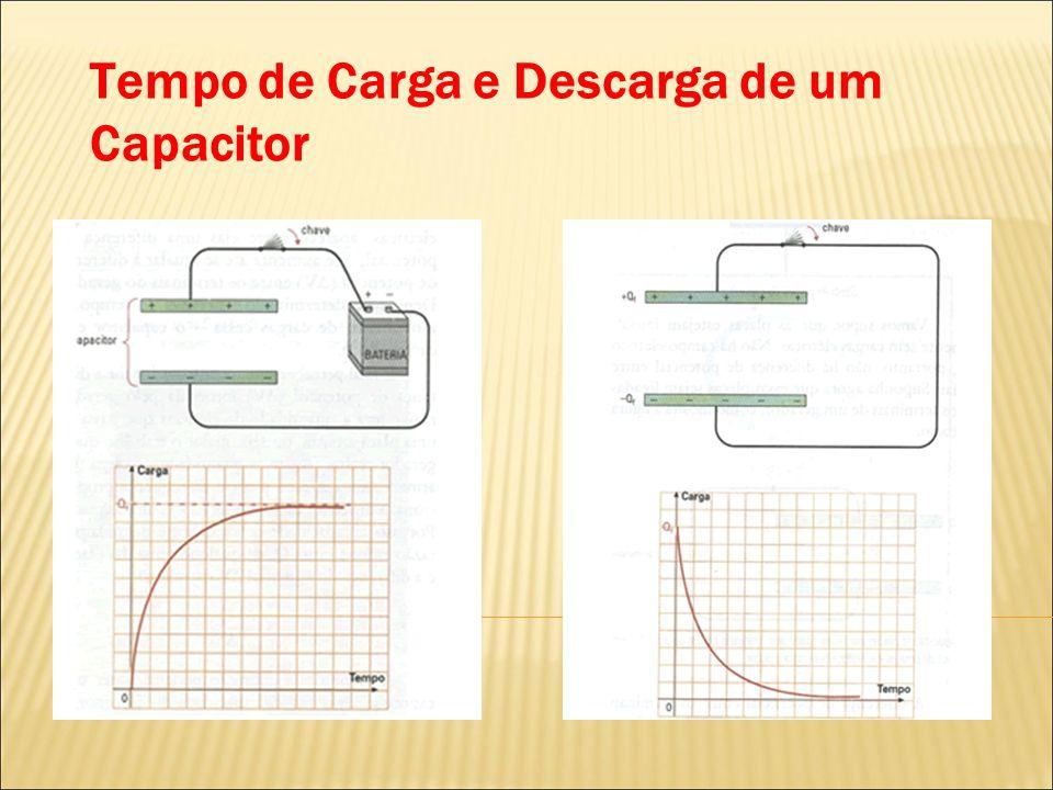 Tempo de Carga e Descarga de um Capacitor