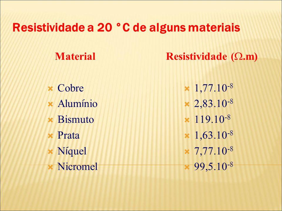 Resistividade a 20 °C de alguns materiais