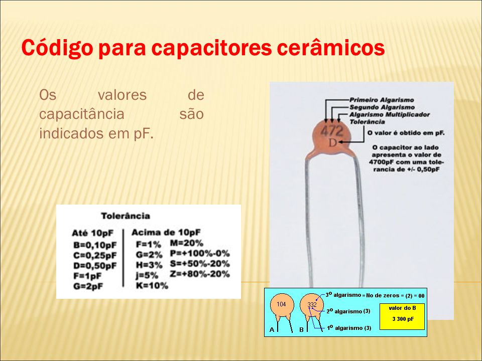 Código para capacitores cerâmicos