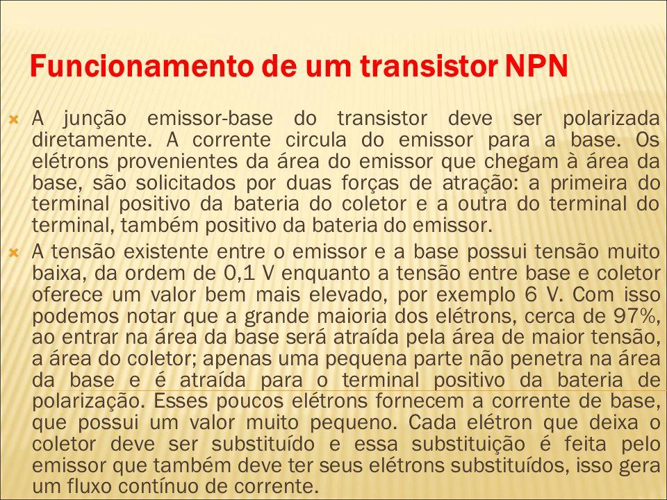 Funcionamento de um transistor NPN