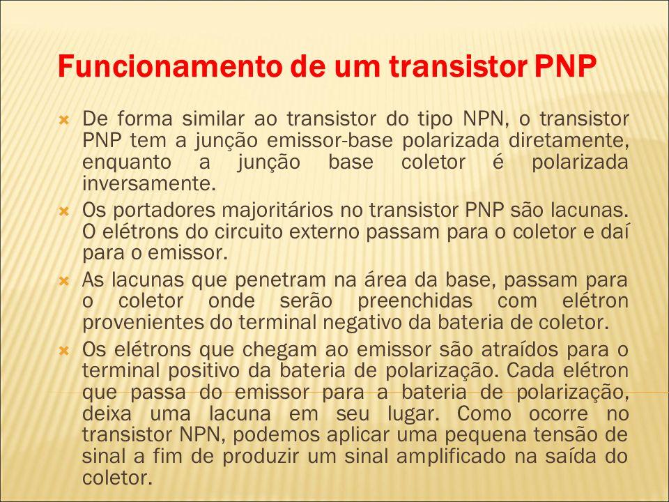 Funcionamento de um transistor PNP