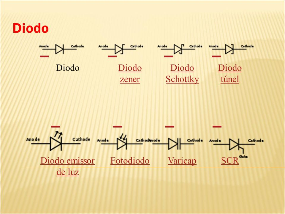 Diodo Diodo Diodo zener Diodo Schottky Diodo túnel