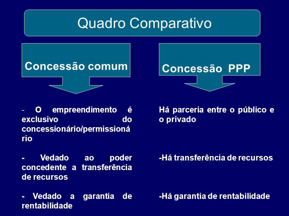 Quadro Comparativo Concessão comum Concessão PPP