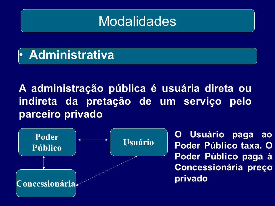 Modalidades Administrativa