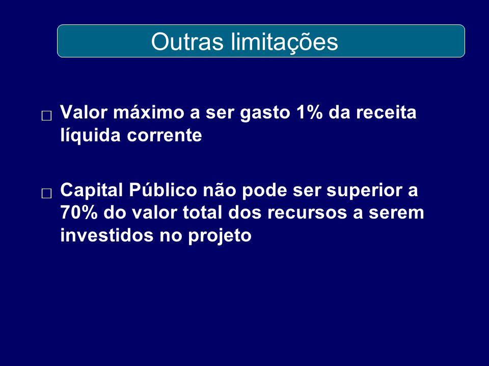 Outras limitações Valor máximo a ser gasto 1% da receita líquida corrente.