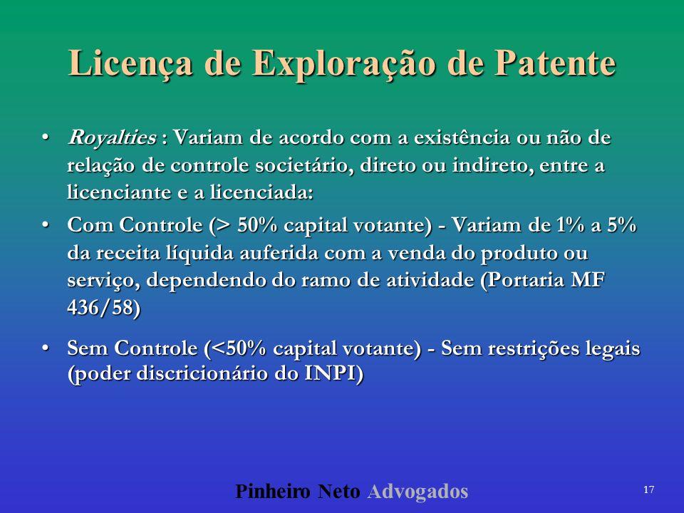 Licença de Exploração de Patente
