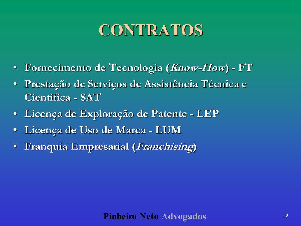 CONTRATOS Fornecimento de Tecnologia (Know-How) - FT
