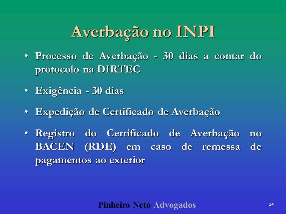 Averbação no INPIProcesso de Averbação - 30 dias a contar do protocolo na DIRTEC. Exigência - 30 dias.