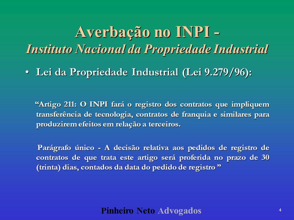Averbação no INPI - Instituto Nacional da Propriedade Industrial