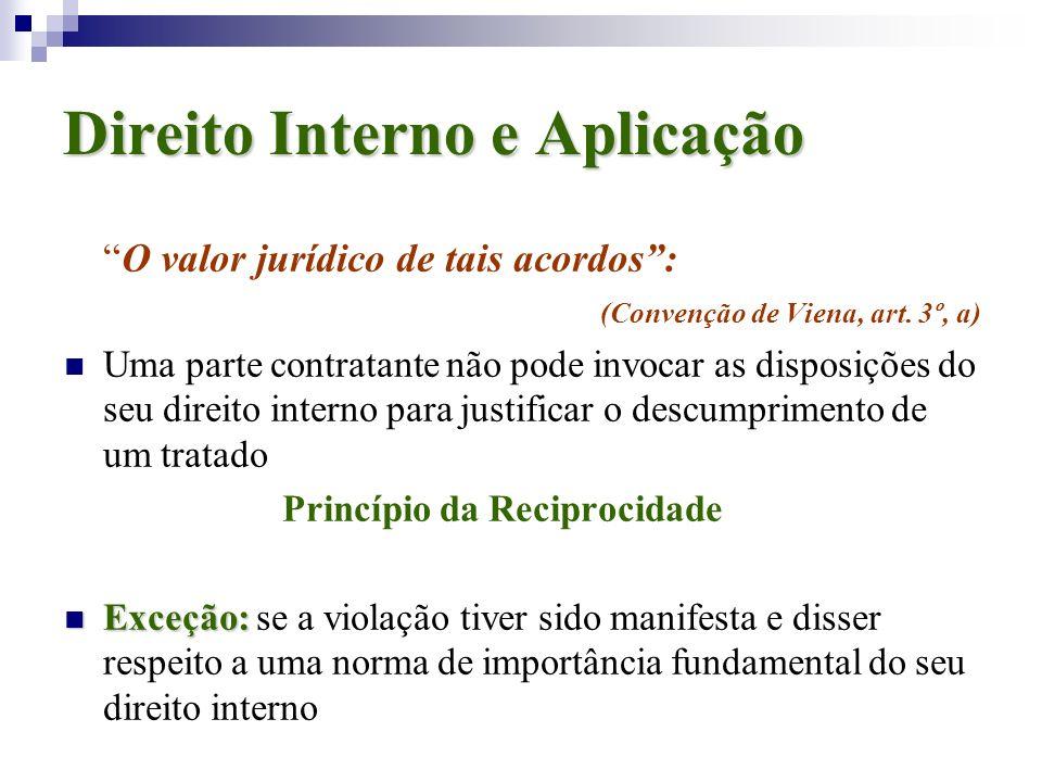Direito Interno e Aplicação