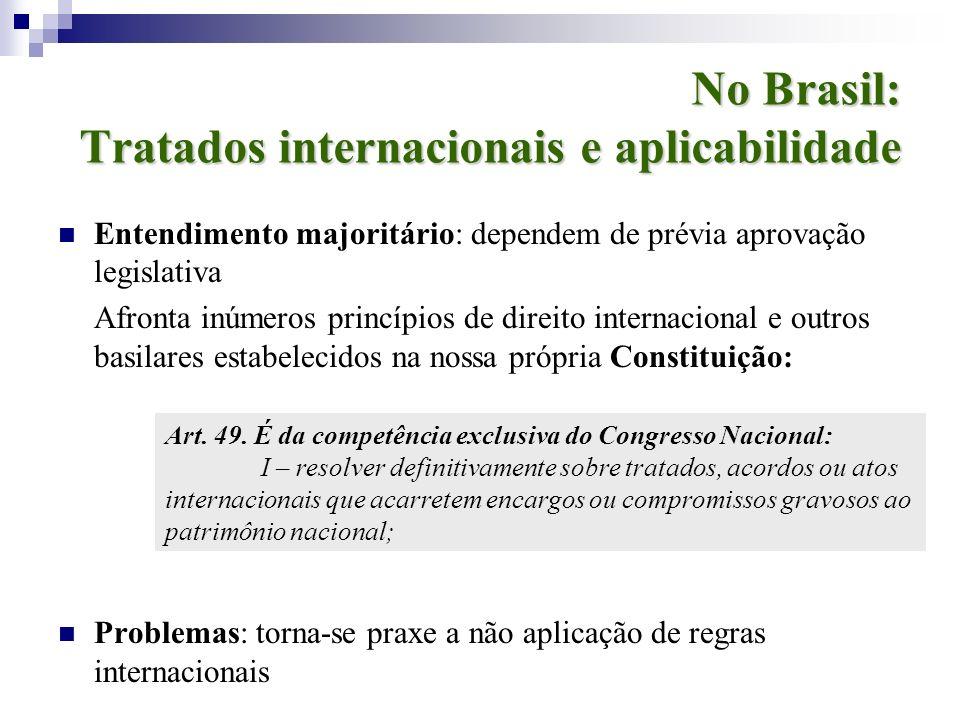 No Brasil: Tratados internacionais e aplicabilidade