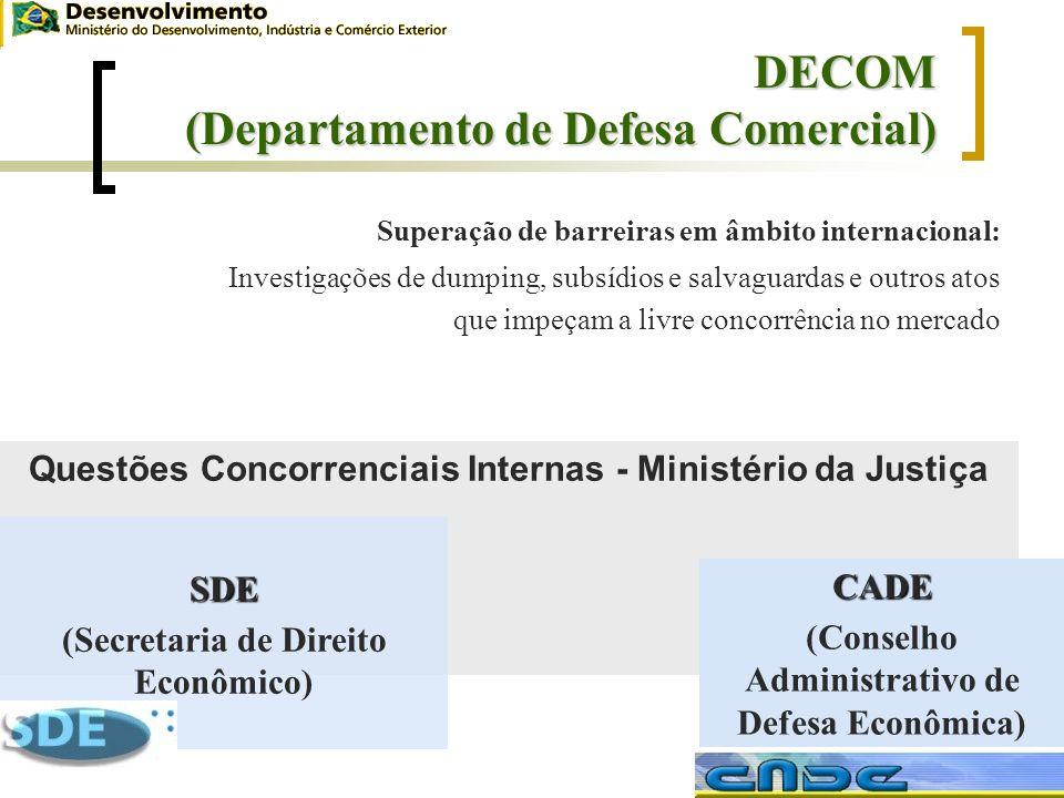 DECOM (Departamento de Defesa Comercial)