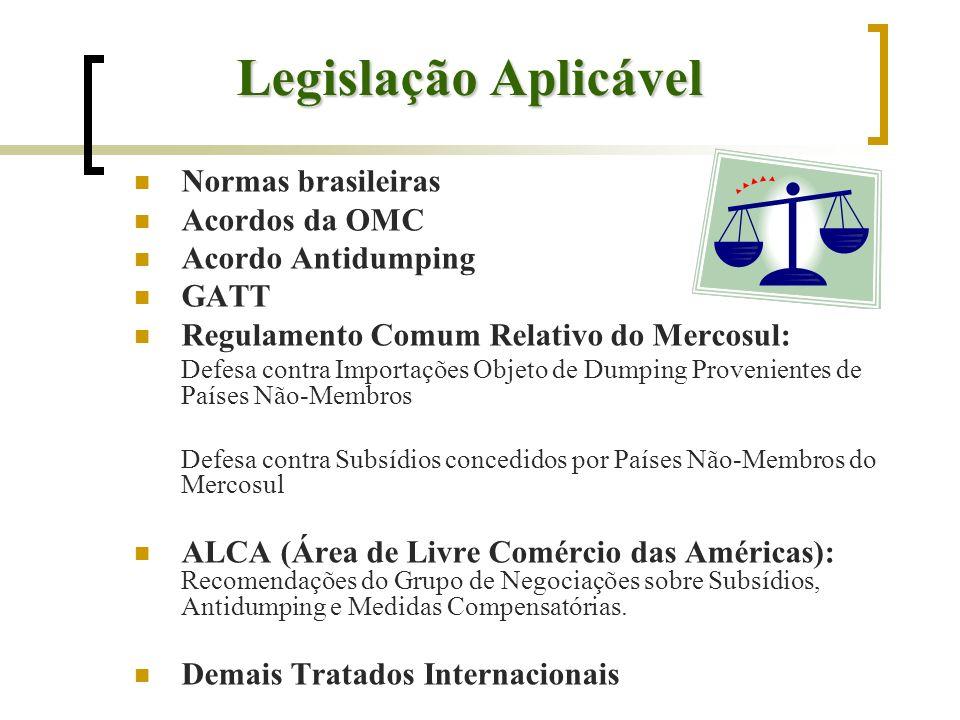 Legislação Aplicável Normas brasileiras Acordos da OMC