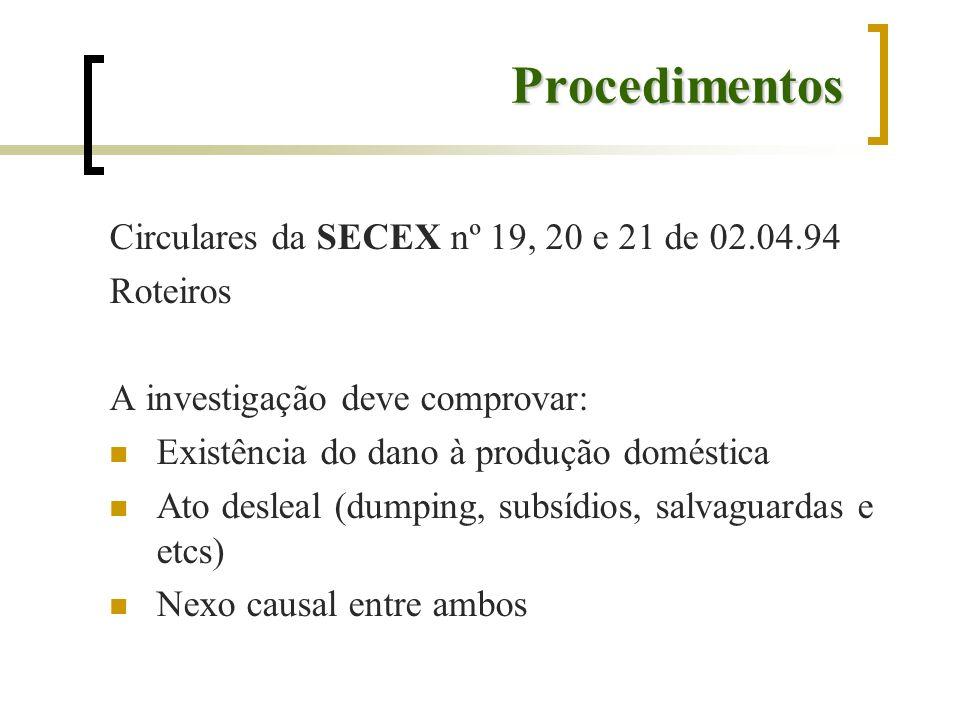 Procedimentos Circulares da SECEX nº 19, 20 e 21 de 02.04.94 Roteiros