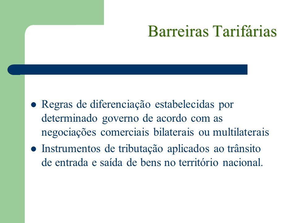 Barreiras Tarifárias