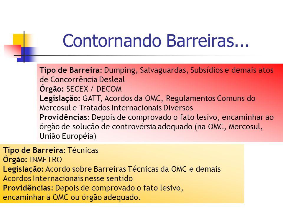 Contornando Barreiras...
