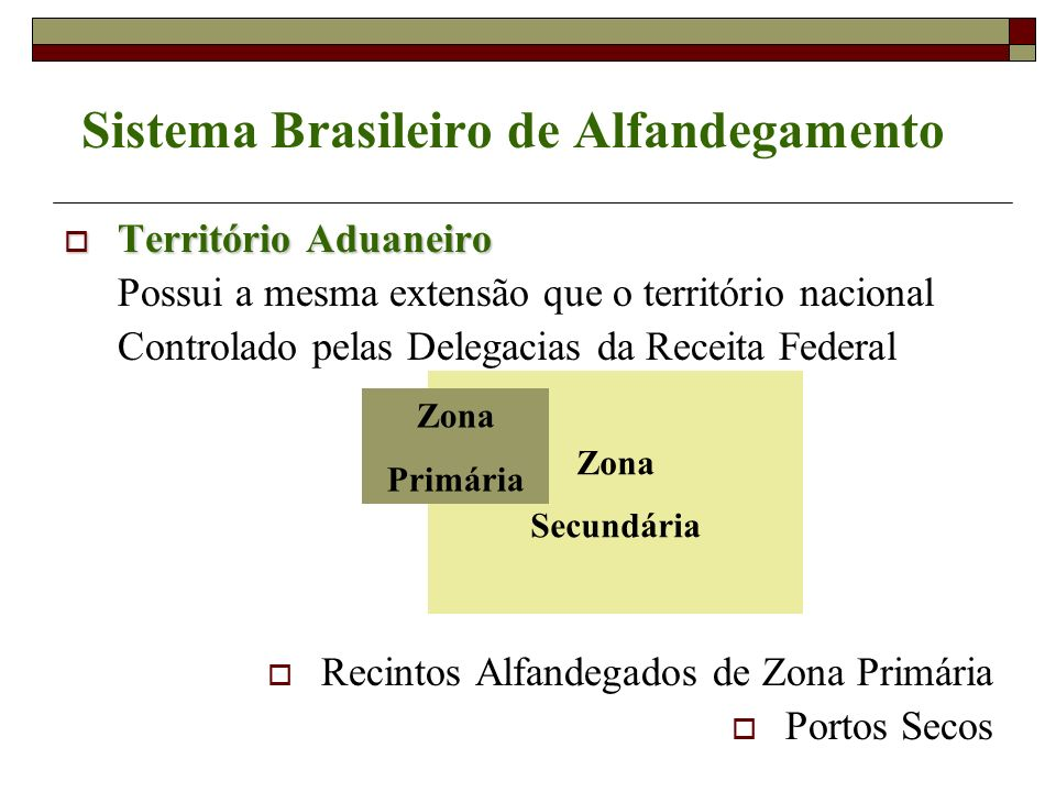 Sistema Brasileiro de Alfandegamento