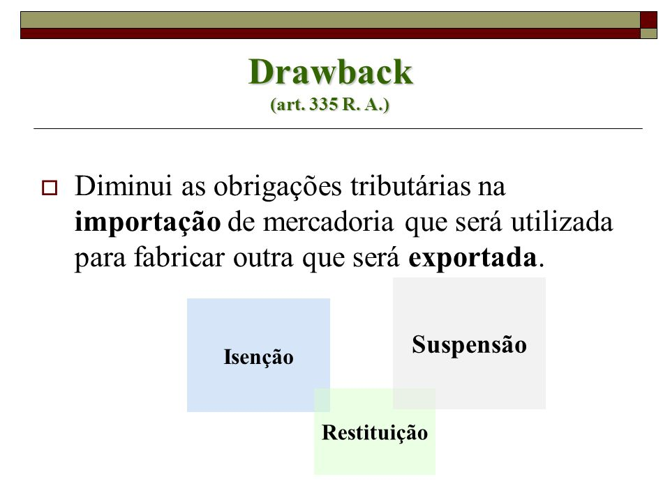 Drawback (art. 335 R. A.) Diminui as obrigações tributárias na importação de mercadoria que será utilizada para fabricar outra que será exportada.