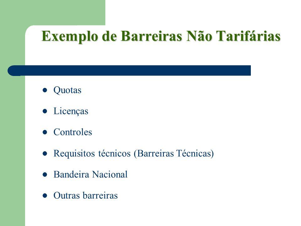 Exemplo de Barreiras Não Tarifárias