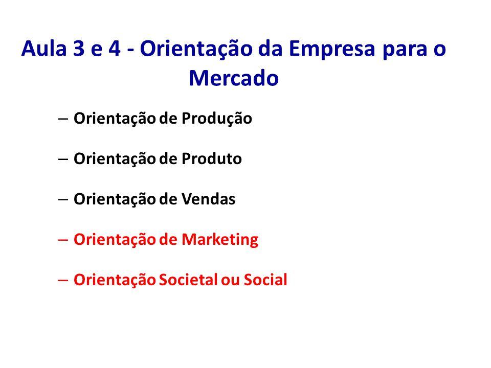 Aula 3 e 4 - Orientação da Empresa para o Mercado