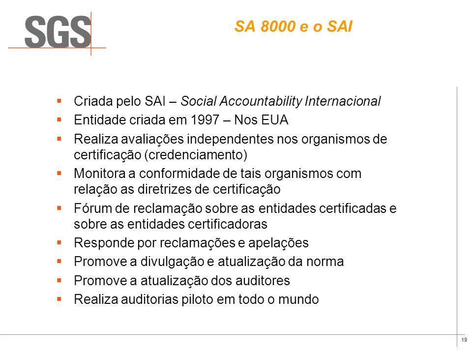 SA 8000 e o SAI Criada pelo SAI – Social Accountability Internacional