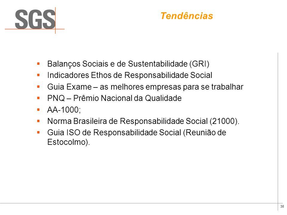 Tendências Balanços Sociais e de Sustentabilidade (GRI)