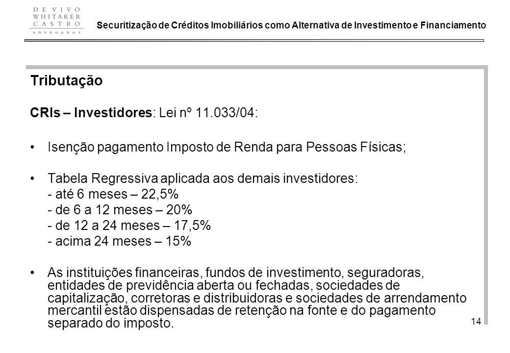 Tributação CRIs – Investidores: Lei nº 11.033/04: