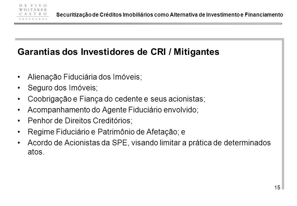 Garantias dos Investidores de CRI / Mitigantes