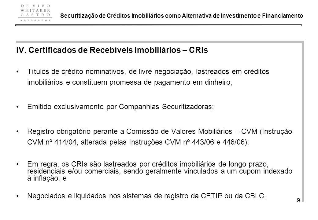 IV. Certificados de Recebíveis Imobiliários – CRIs