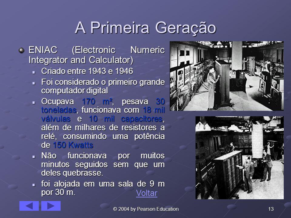 A Primeira Geração ENIAC (Electronic Numeric Integrator and Calculator) Criado entre 1943 e 1946.