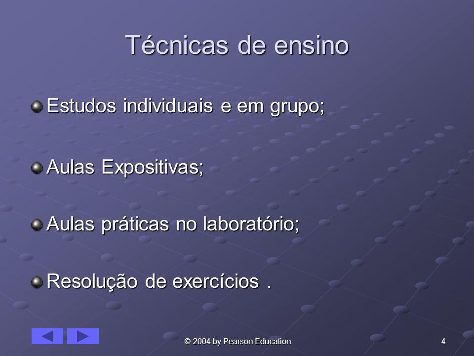 Técnicas de ensino Estudos individuais e em grupo; Aulas Expositivas;