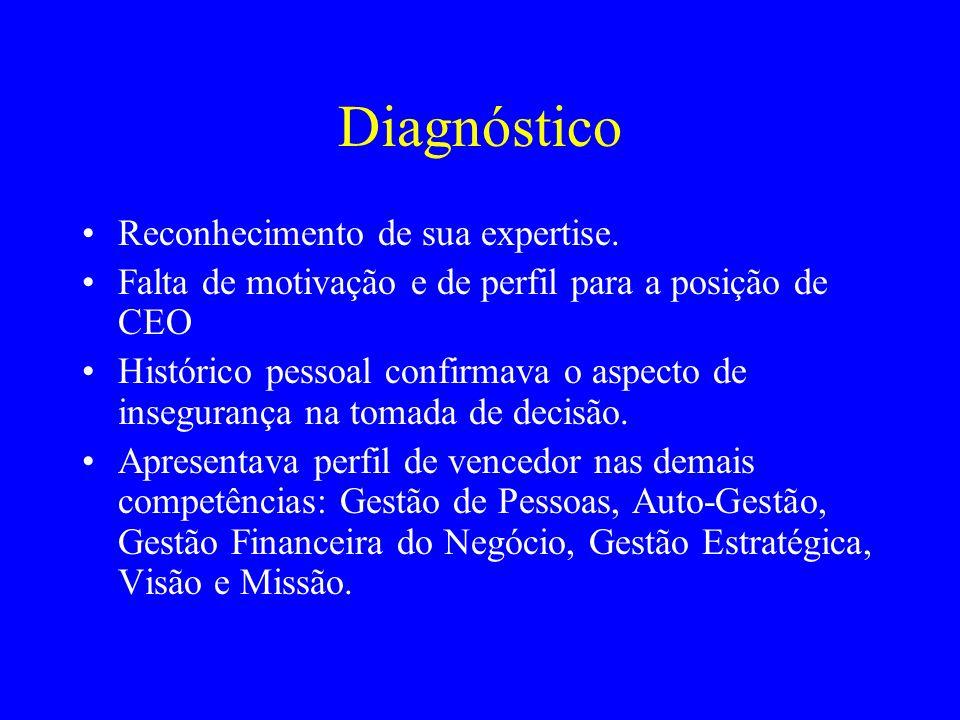 Diagnóstico Reconhecimento de sua expertise.